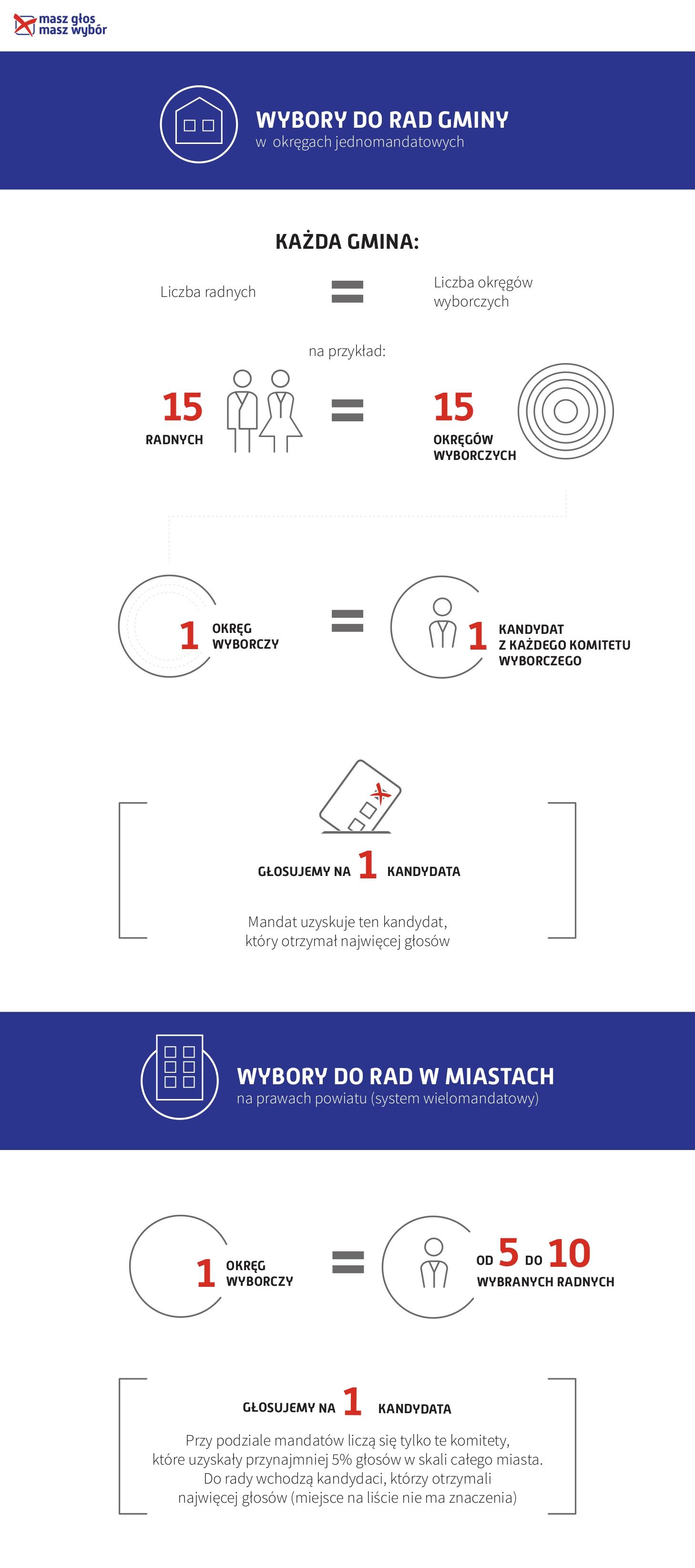 Infografika JOWY 23.09.20141