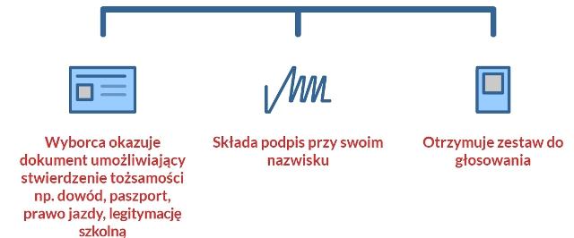 poradnik wyborcy_featured
