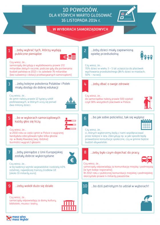 10-powodow-zeby-isc-na-wybory_infografika
