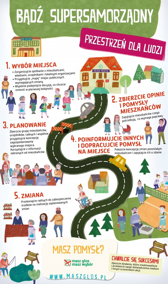 MGMW_infografika_Przestrzen_2