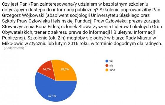 ankieta 3
