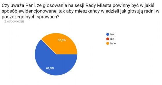 ankieta 4