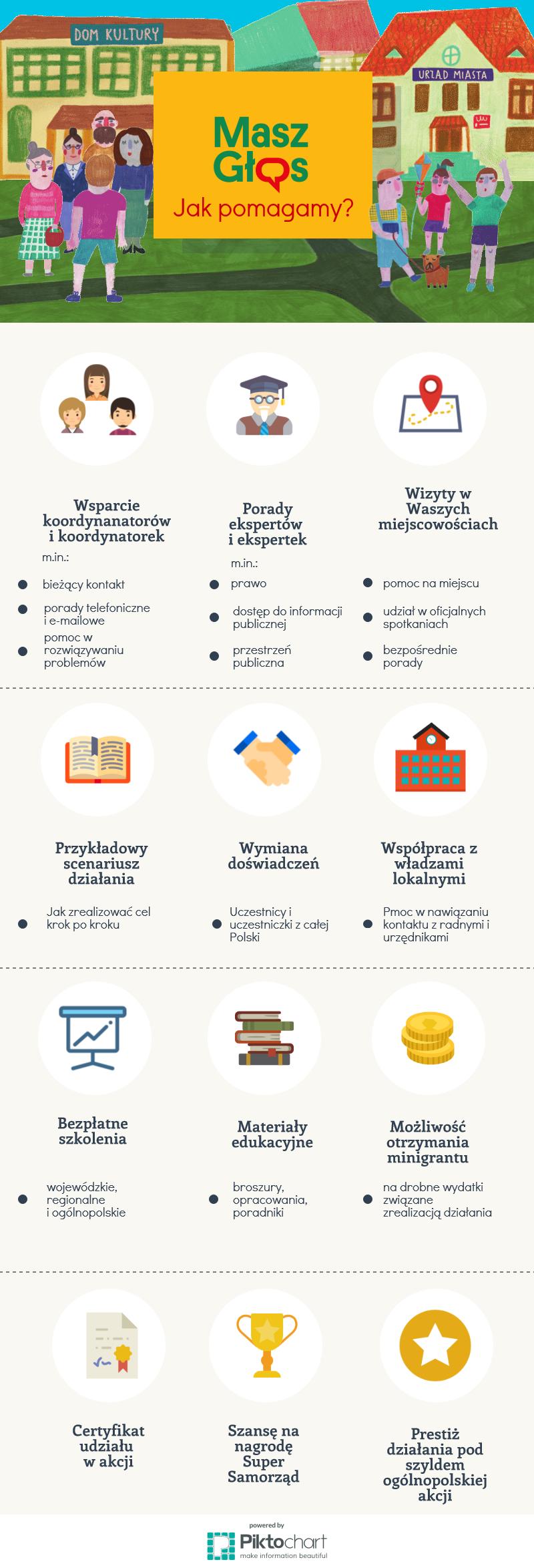 WSPARCIE infografika