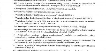 Wspaniała wiadomość: 3 tys. złotych zarezerwowane w budżecie na dach (zlewnia mleka)